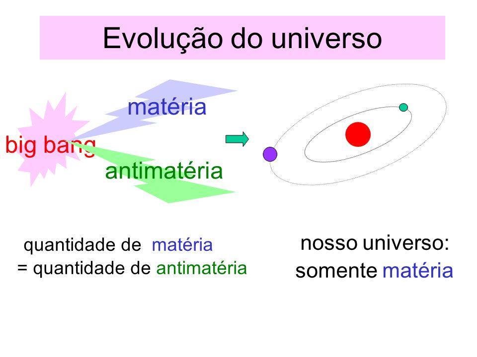 Evolução do universo matéria big bang antimatéria
