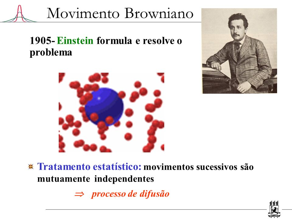Movimento Browniano 1905- Einstein formula e resolve o problema