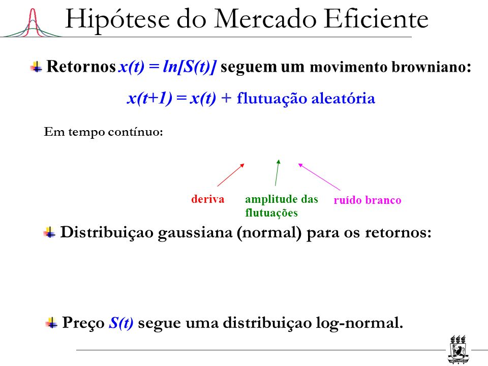 Hipótese do Mercado Eficiente