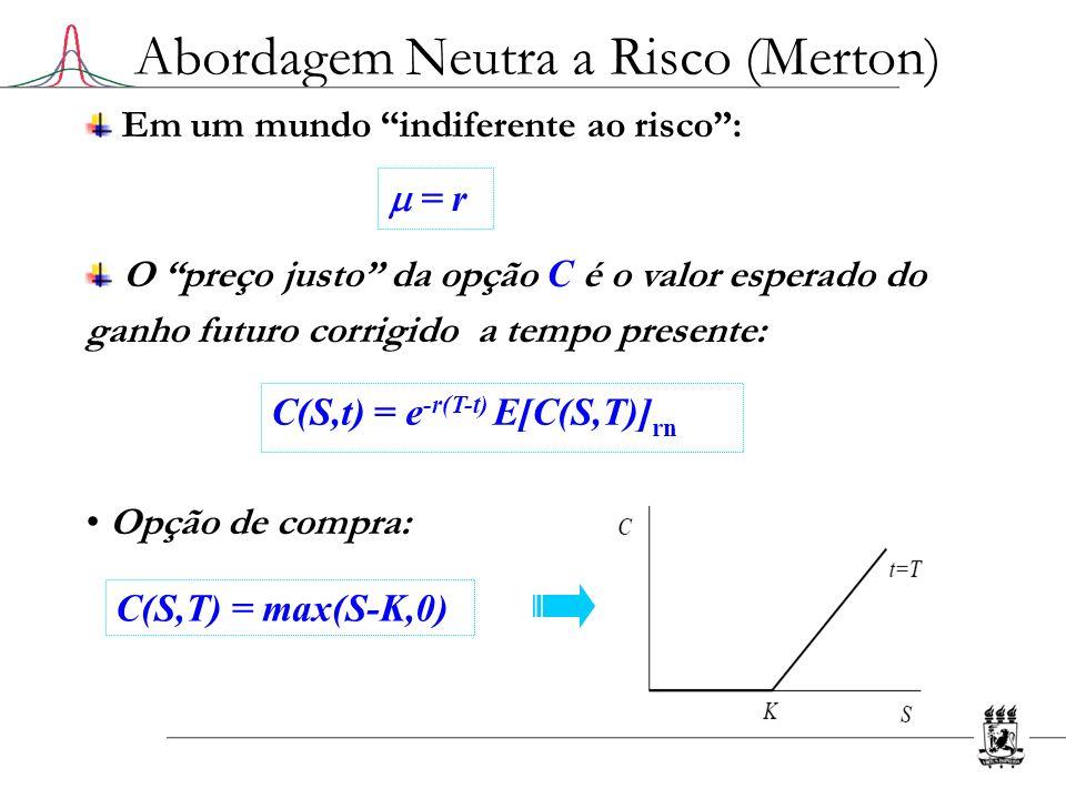 Abordagem Neutra a Risco (Merton)