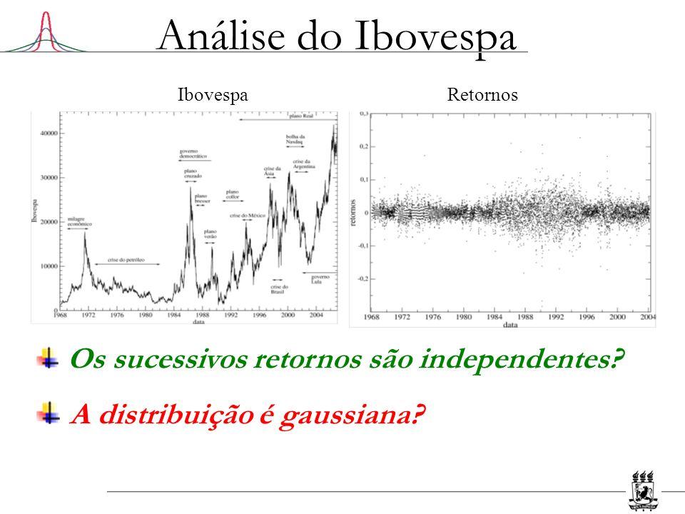 Análise do Ibovespa A distribuição é gaussiana