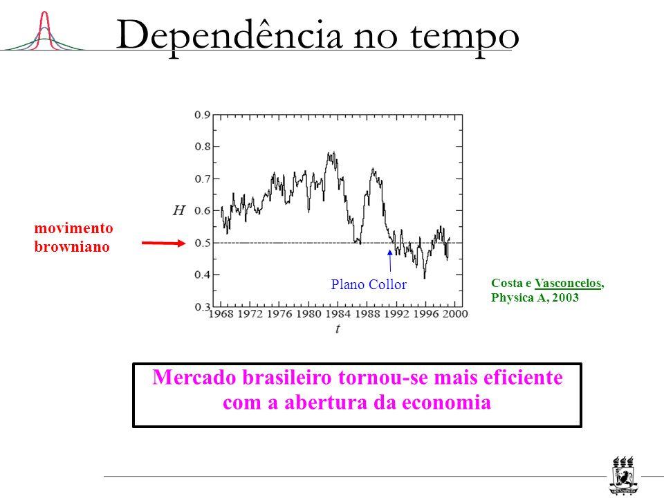 Mercado brasileiro tornou-se mais eficiente com a abertura da economia