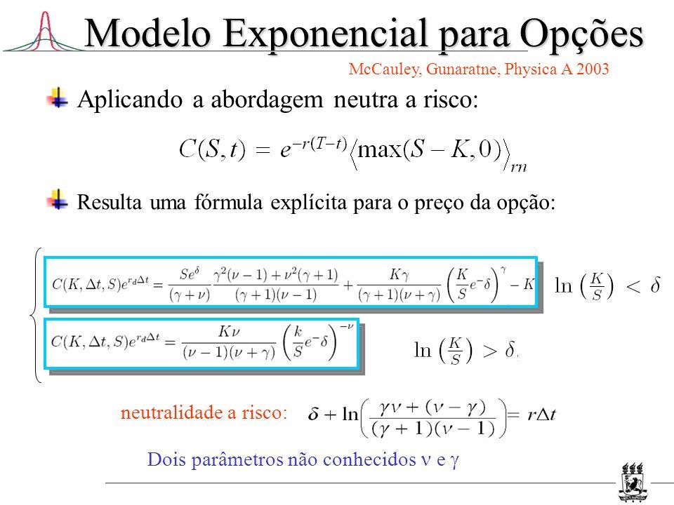 Modelo Exponencial para Opções