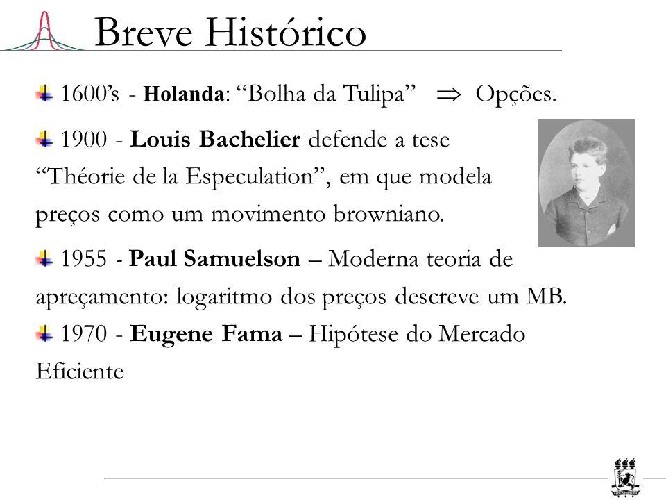Breve Histórico 1600's - Holanda: Bolha da Tulipa  Opções.