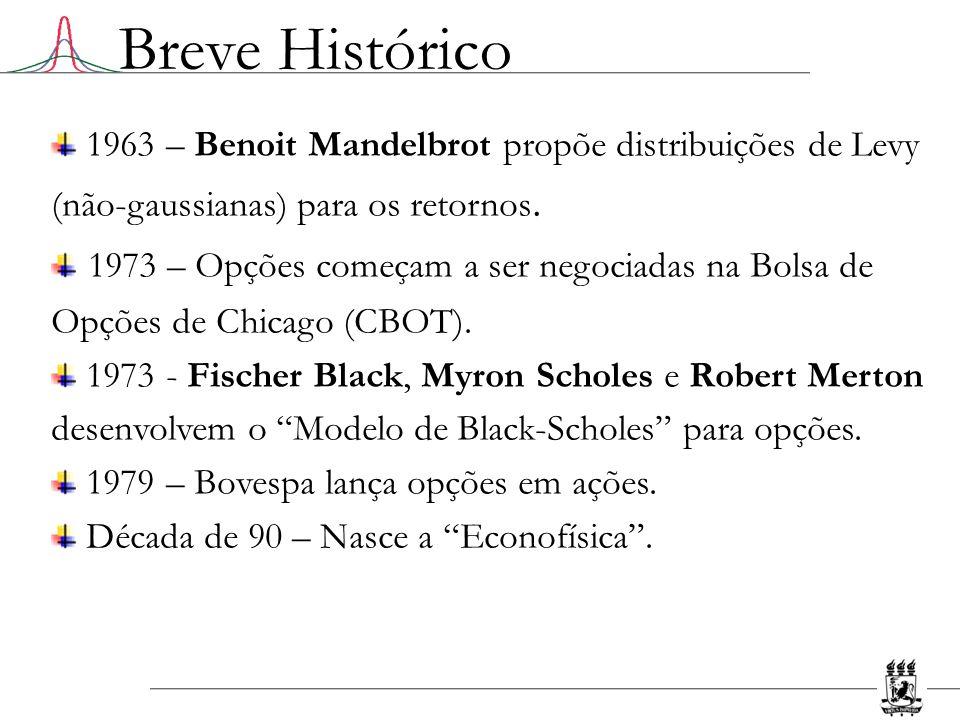 Breve Histórico 1963 – Benoit Mandelbrot propõe distribuições de Levy (não-gaussianas) para os retornos.