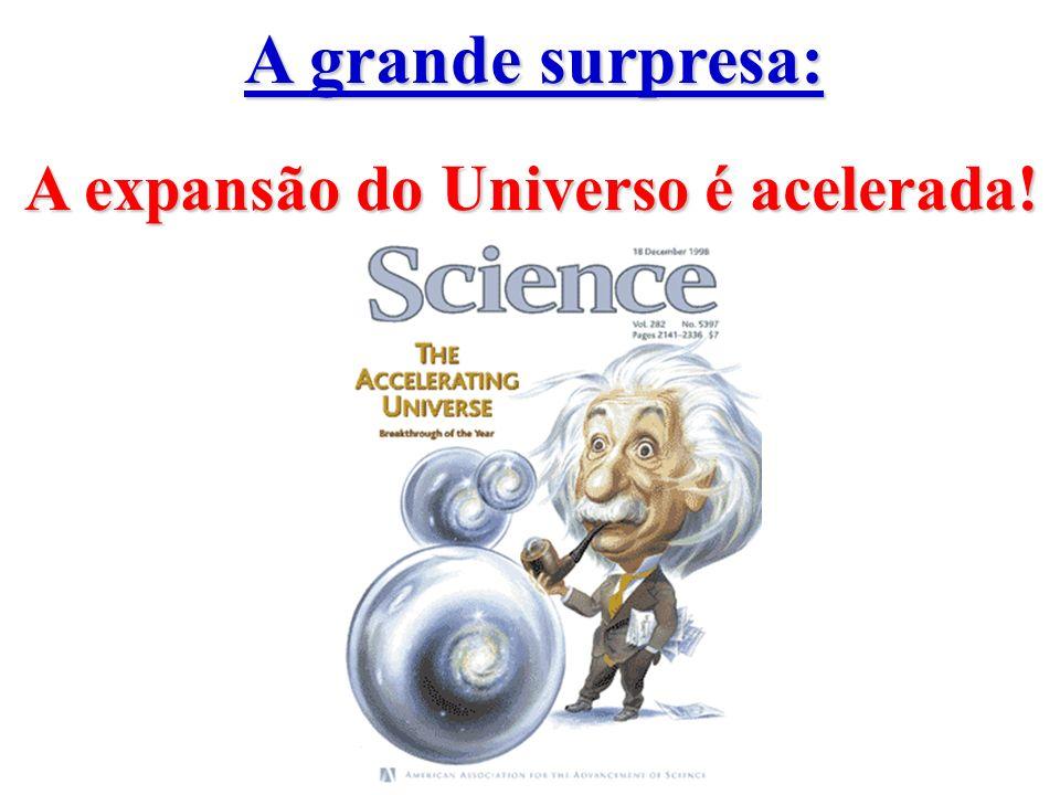 A grande surpresa: A expansão do Universo é acelerada!