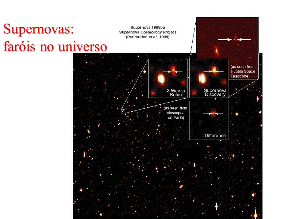 Supernovas: faróis no universo