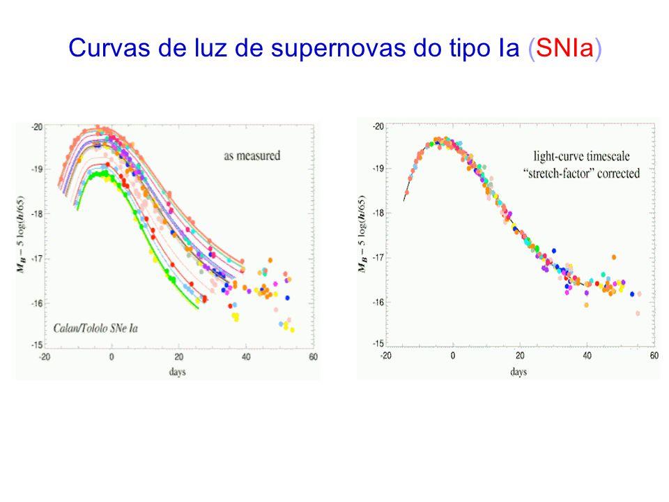 Curvas de luz de supernovas do tipo Ia (SNIa)