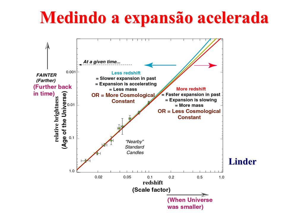 Medindo a expansão acelerada