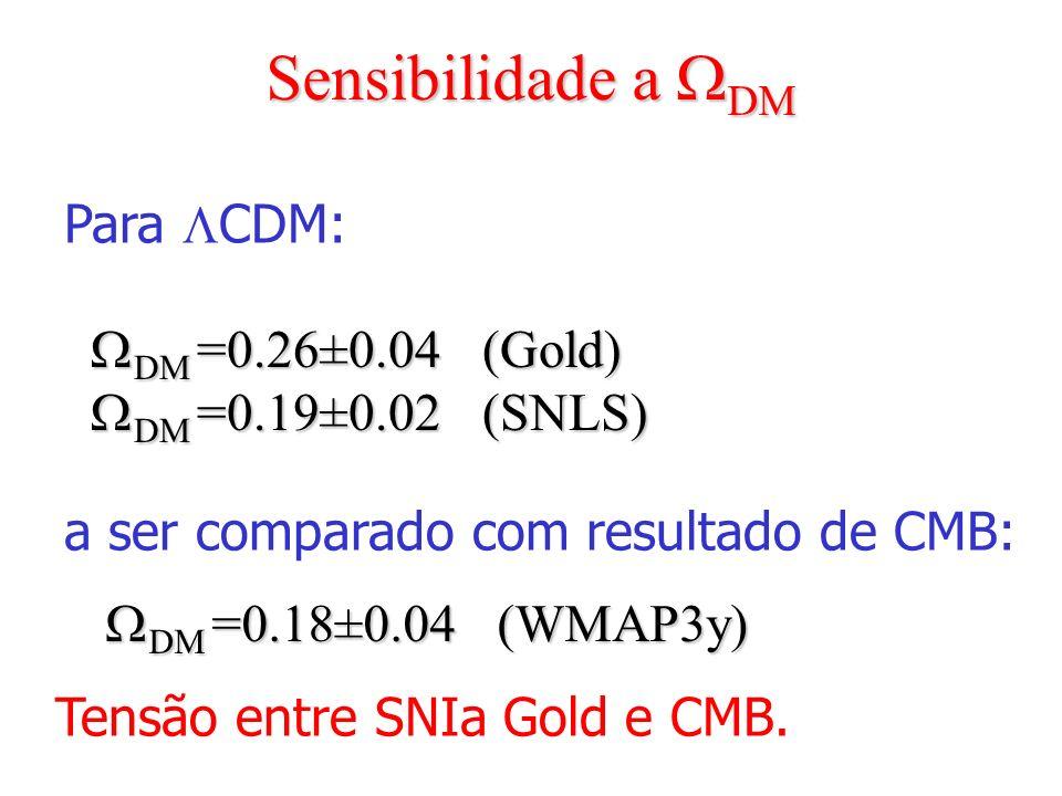 Sensibilidade a WDM Para LCDM: WDM =0.26±0.04 (Gold)