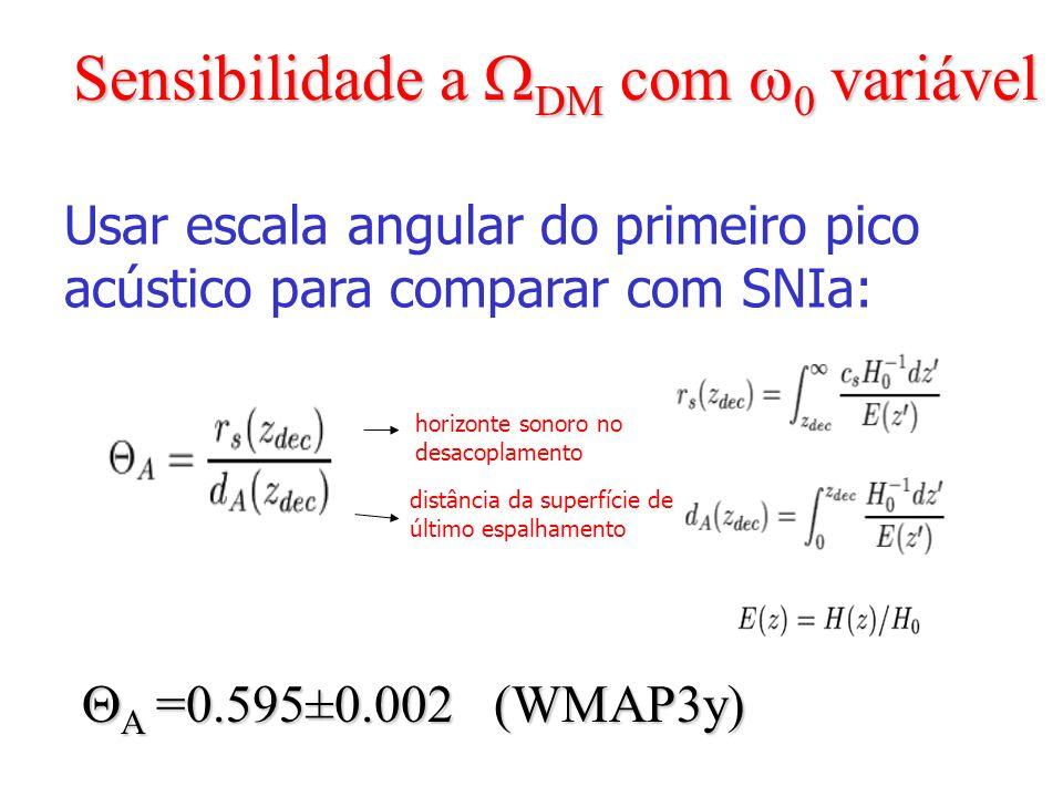 Sensibilidade a WDM com w0 variável
