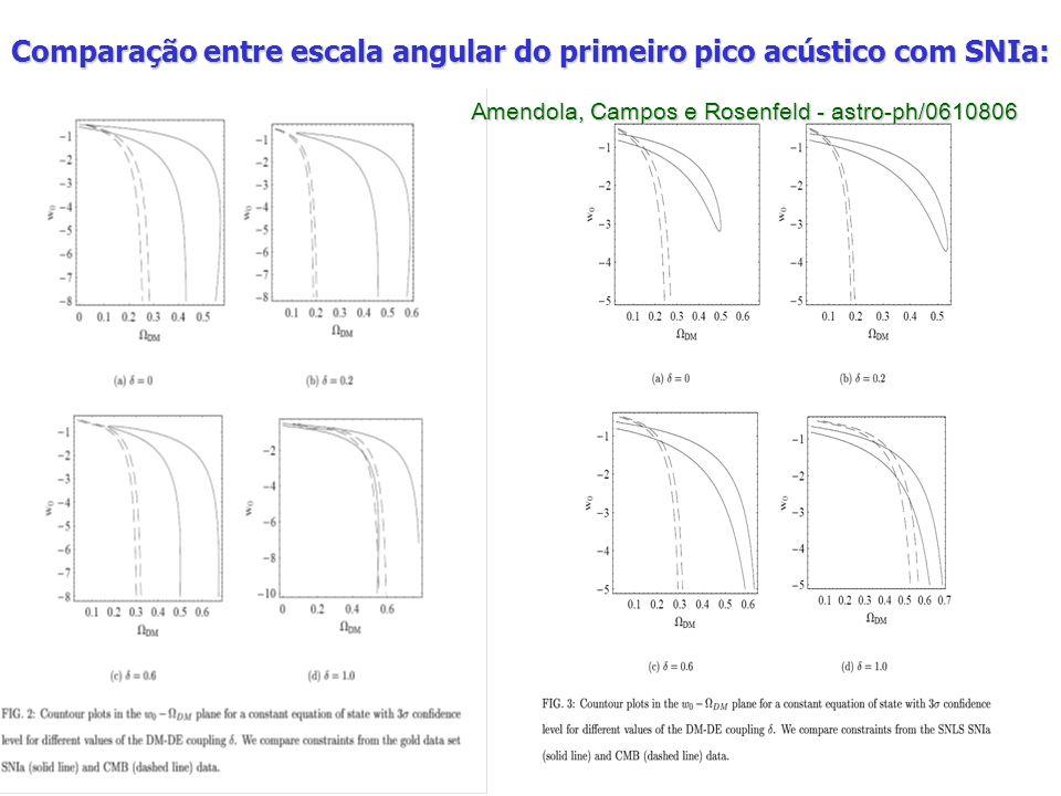 Comparação entre escala angular do primeiro pico acústico com SNIa: