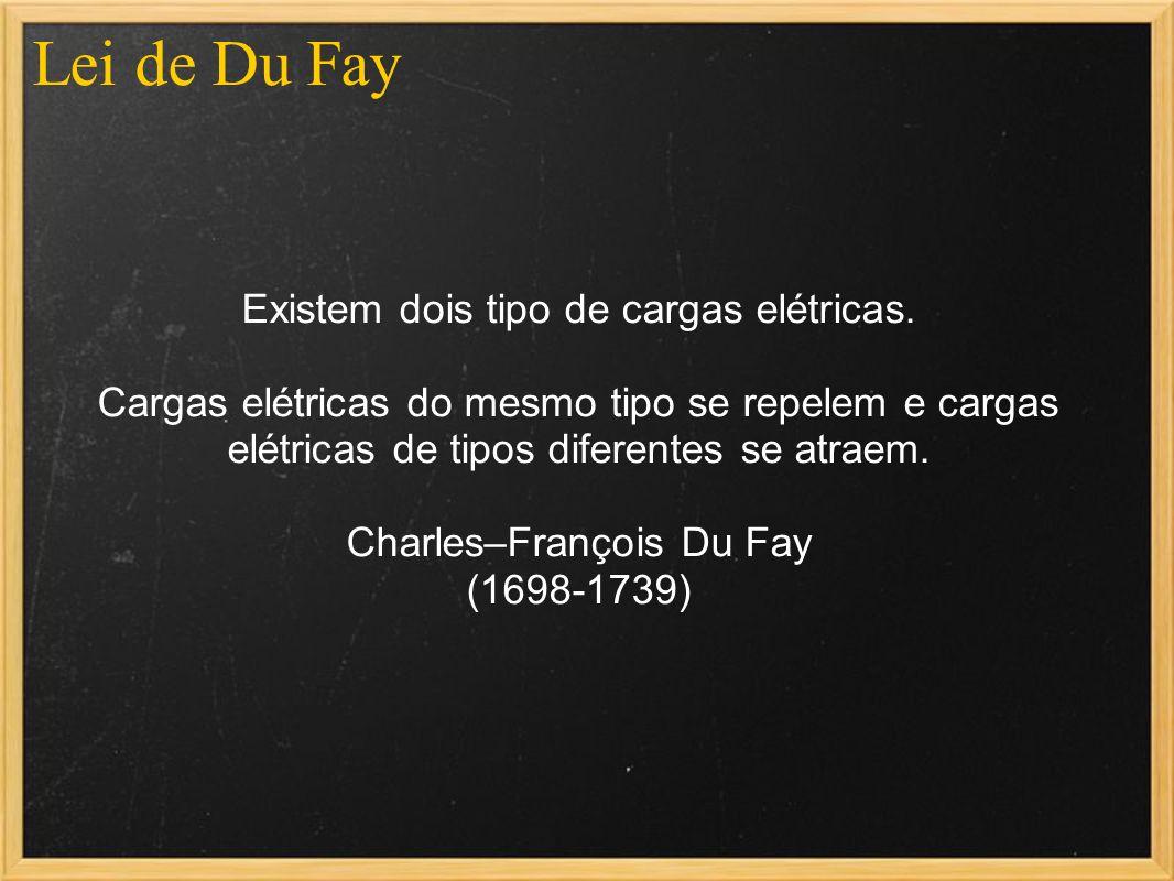 Lei de Du Fay Existem dois tipo de cargas elétricas.