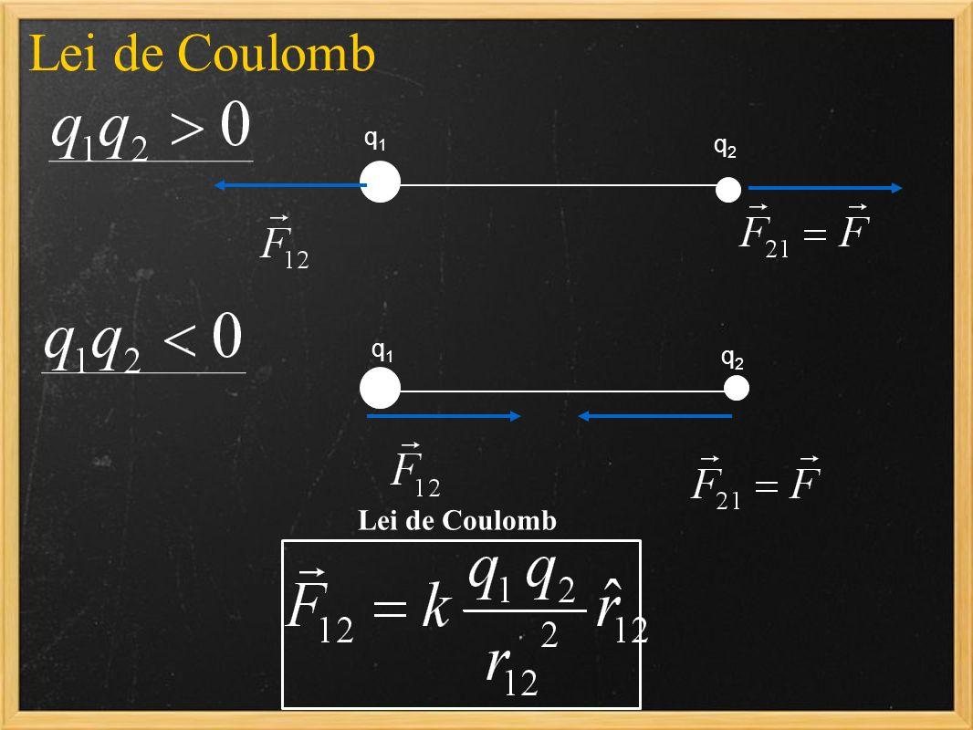Lei de Coulomb q1 q2 q1 q2 Lei de Coulomb