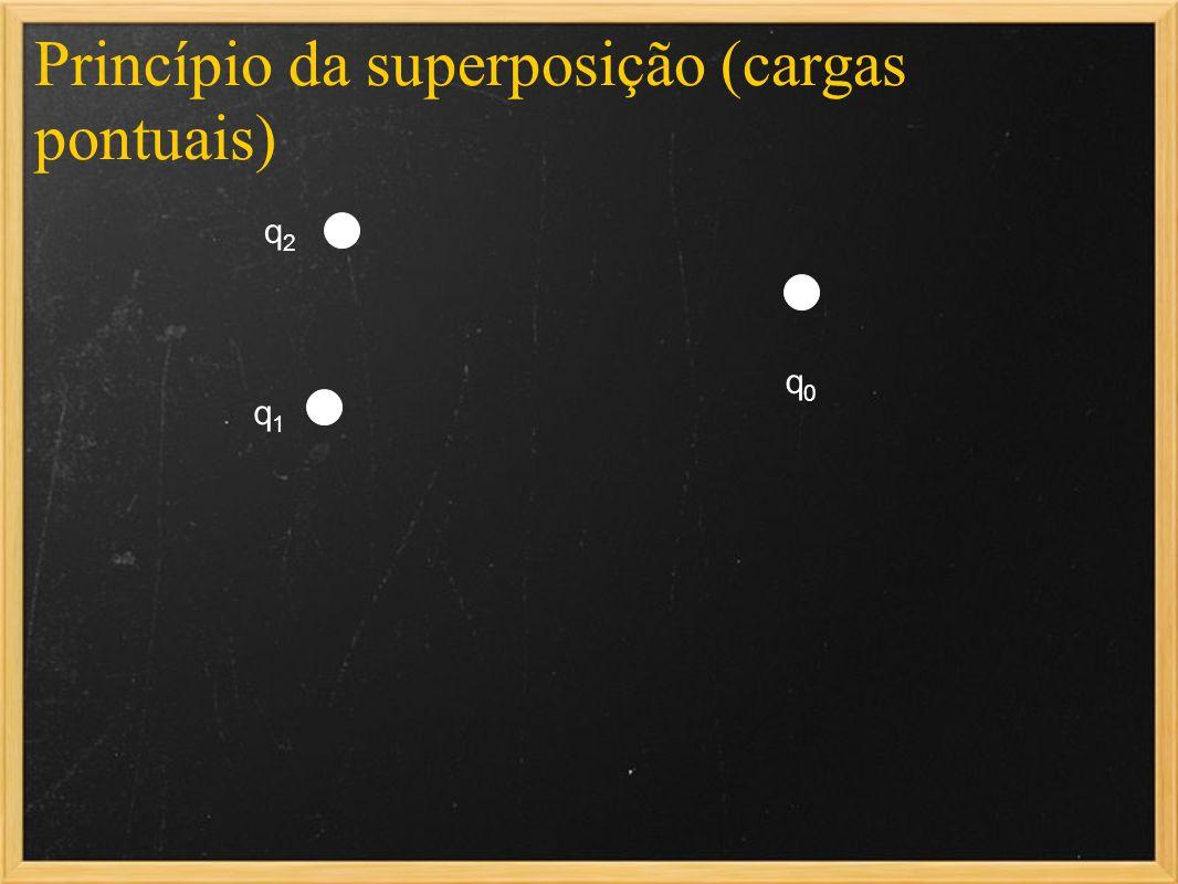 Princípio da superposição (cargas pontuais)
