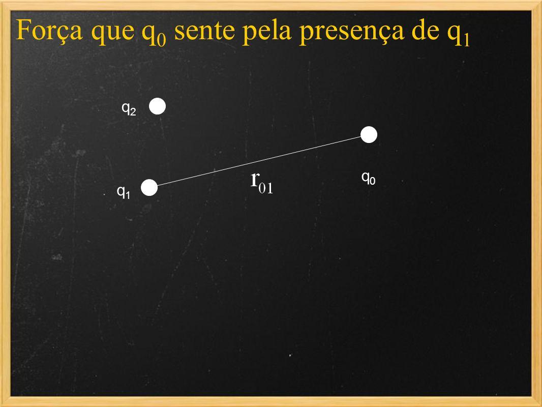 Força que q0 sente pela presença de q1