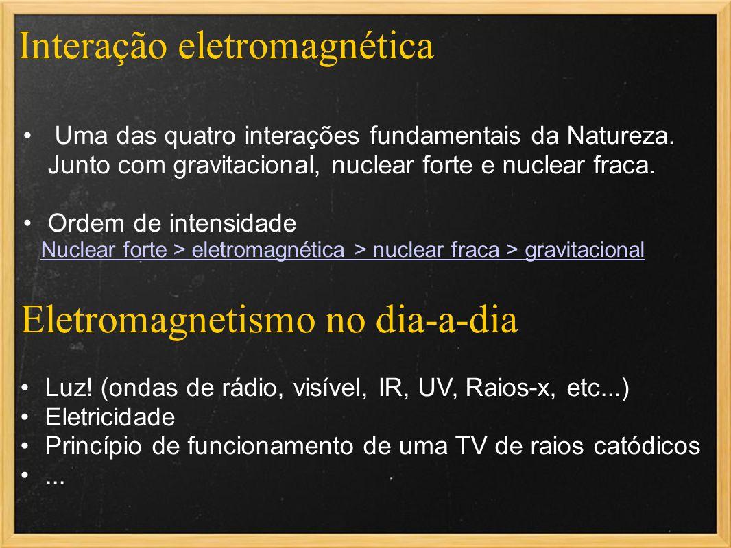 Interação eletromagnética