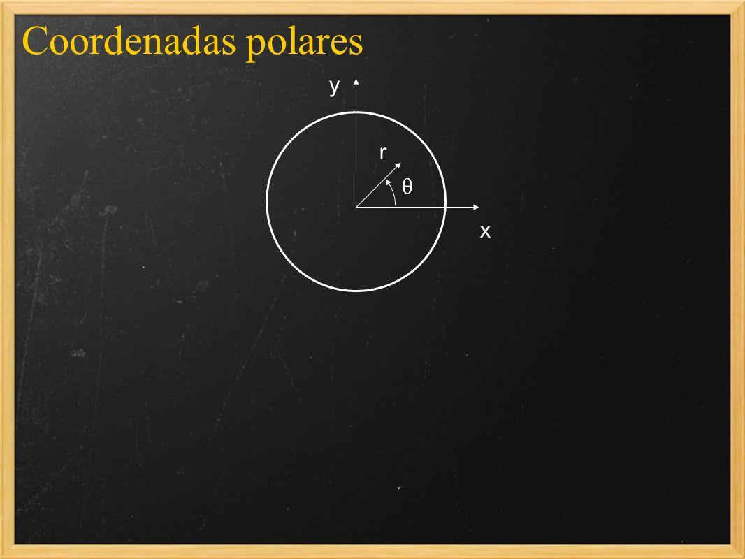 Coordenadas polares y r q q x