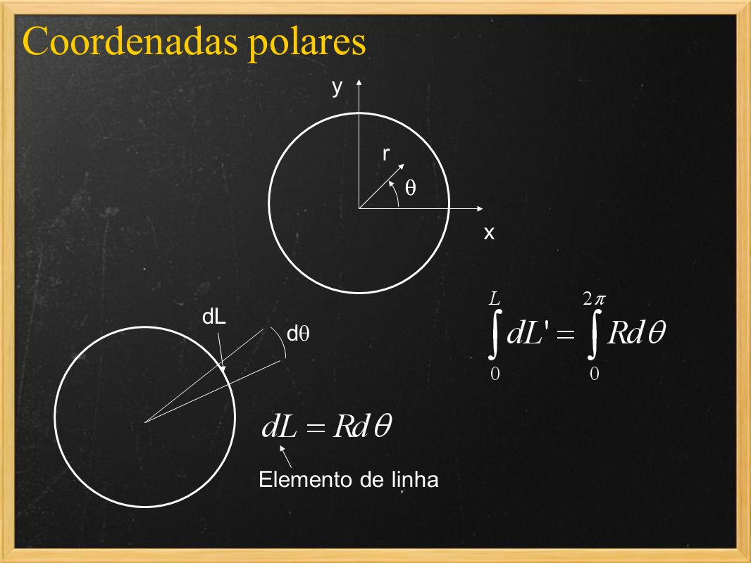 Coordenadas polares y r q q x dL dq Elemento de linha