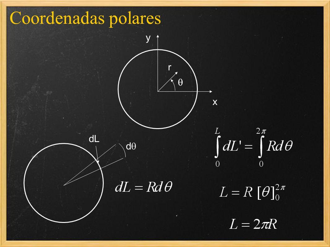 Coordenadas polares y r q q x dL dq