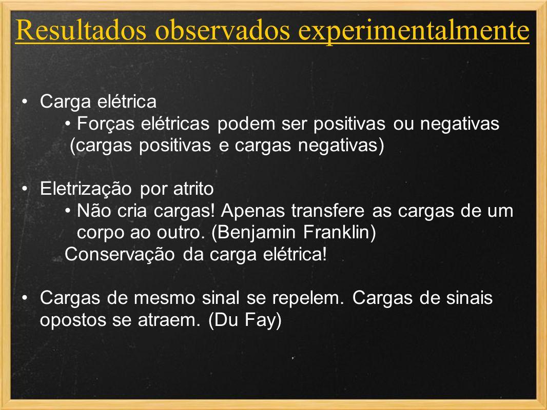 Resultados observados experimentalmente