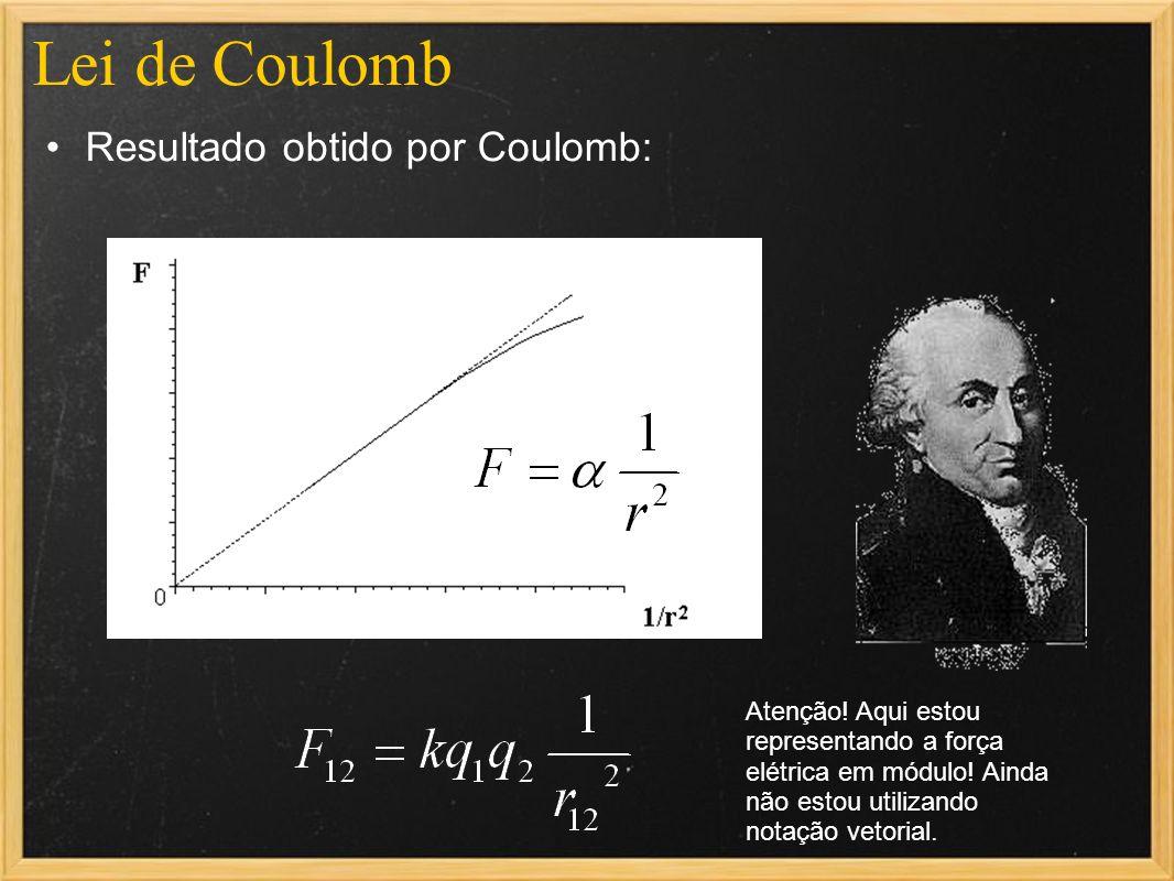 Lei de Coulomb Resultado obtido por Coulomb: