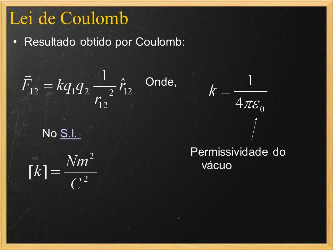Lei de Coulomb Resultado obtido por Coulomb: Onde, No S.I.