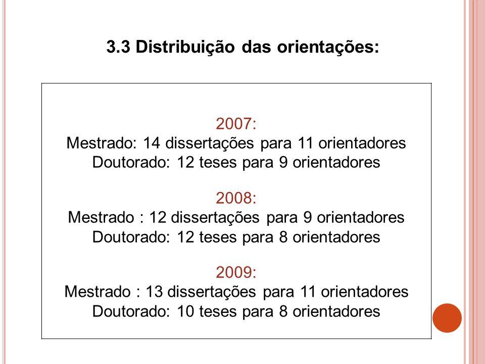 3.3 Distribuição das orientações: