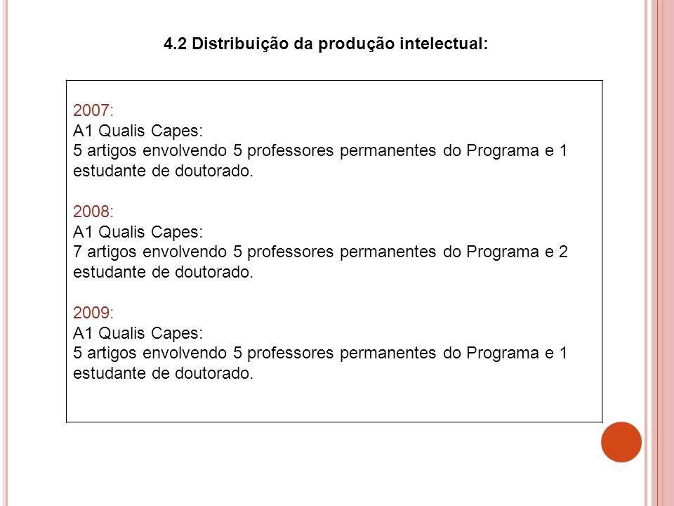 4.2 Distribuição da produção intelectual: