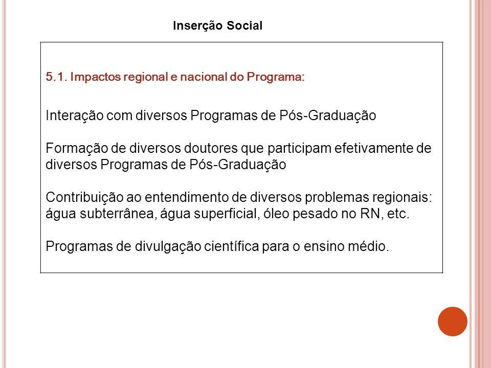 Interação com diversos Programas de Pós-Graduação