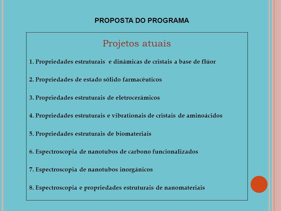 Projetos atuais PROPOSTA DO PROGRAMA