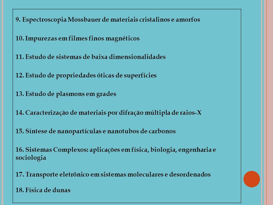 9. Espectroscopia Mossbauer de materiais cristalinos e amorfos