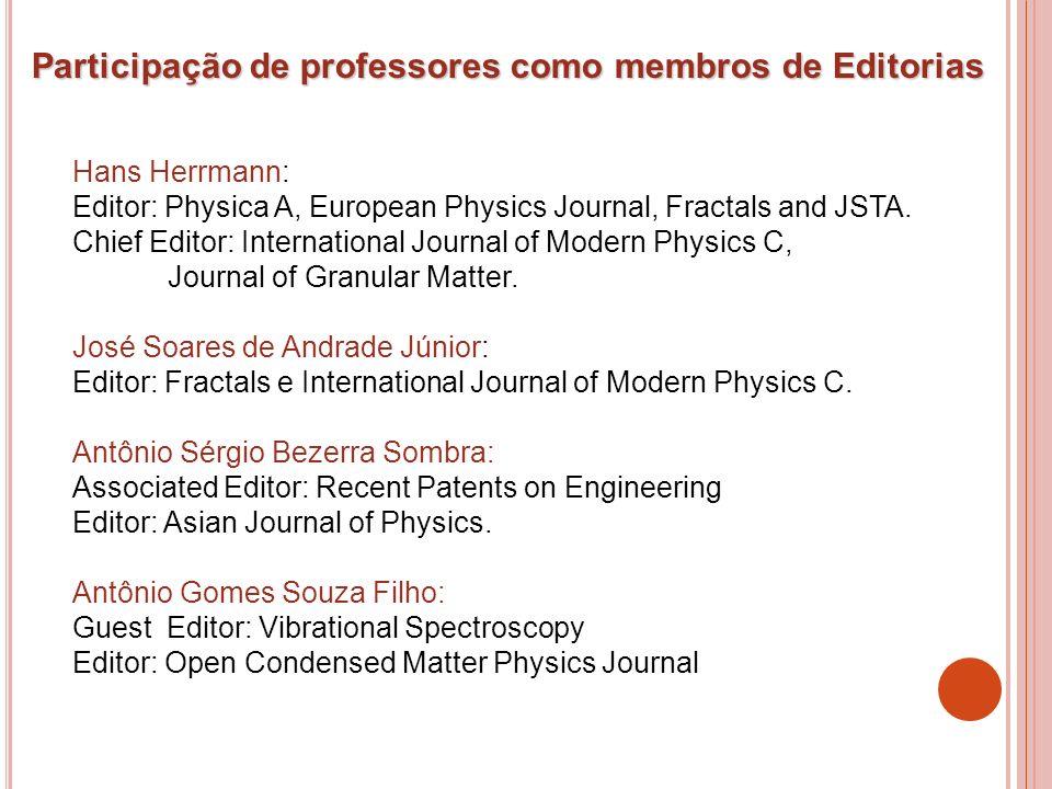 Participação de professores como membros de Editorias