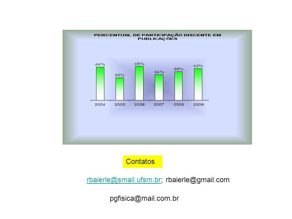 Contatos rbaierle@smail.ufsm.br; rbaierle@gmail.com pgfisica@mail.com.br