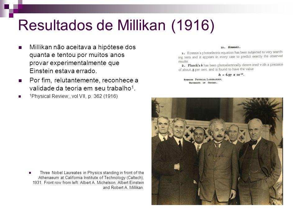 Resultados de Millikan (1916)