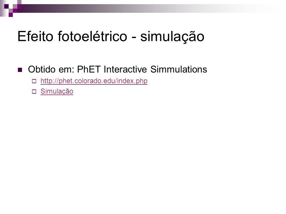 Efeito fotoelétrico - simulação