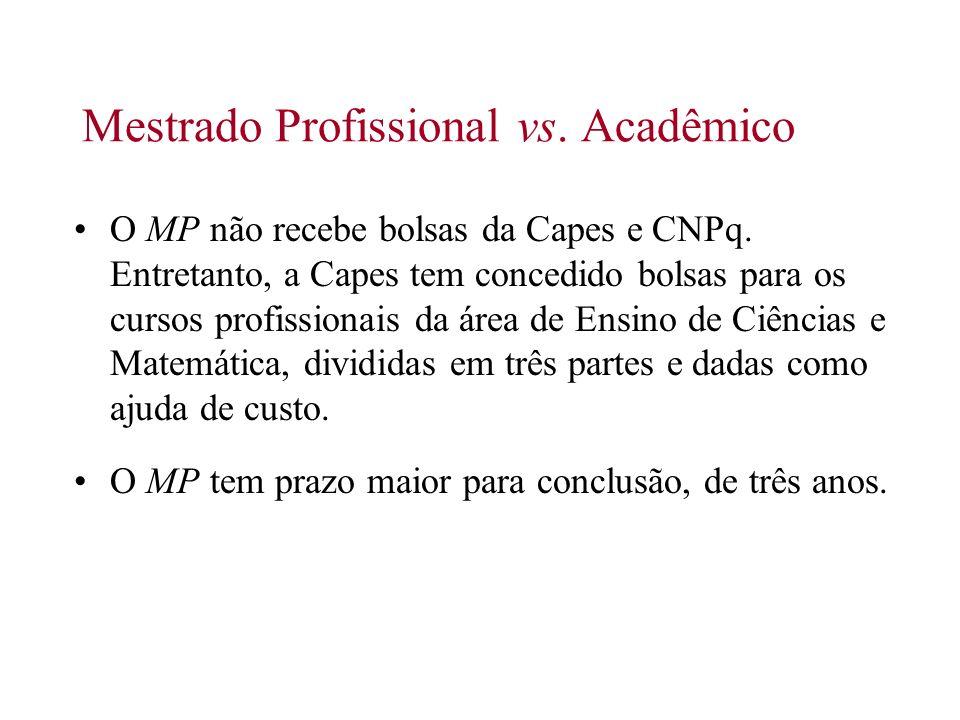 Mestrado Profissional vs. Acadêmico