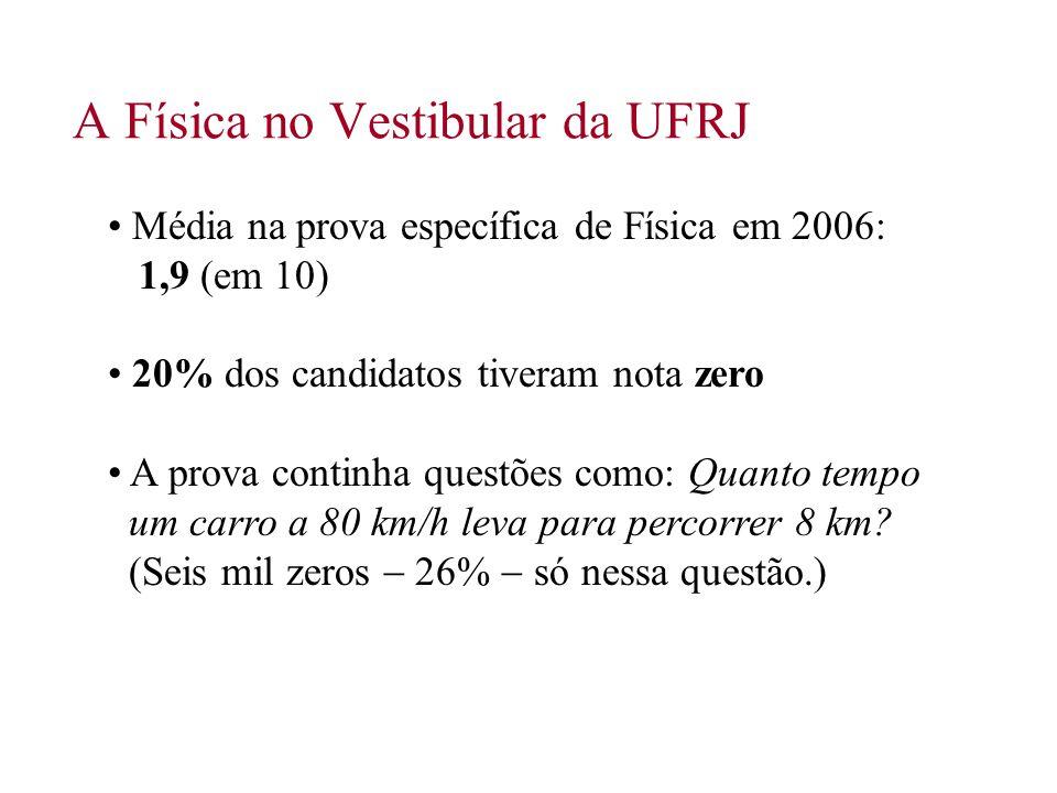 A Física no Vestibular da UFRJ