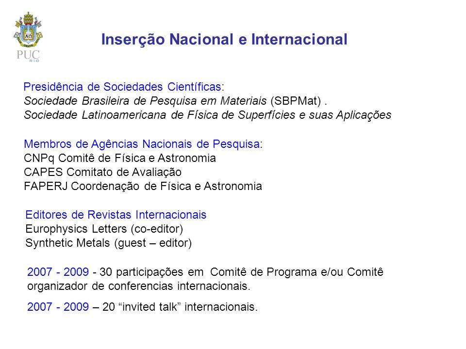 Inserção Nacional e Internacional