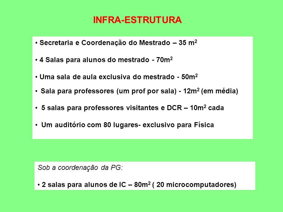 INFRA-ESTRUTURA Secretaria e Coordenação do Mestrado – 35 m2