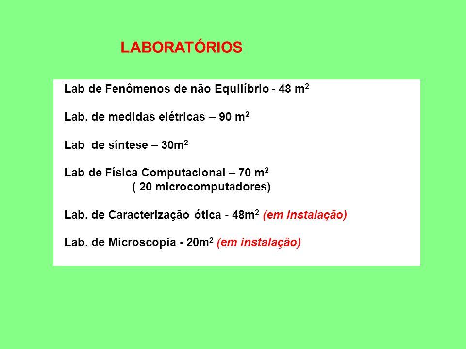 LABORATÓRIOS Lab de Fenômenos de não Equilíbrio - 48 m2