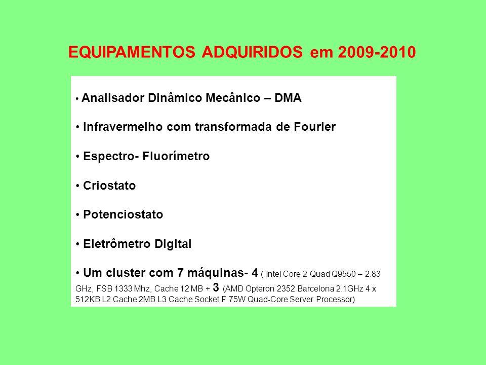 EQUIPAMENTOS ADQUIRIDOS em 2009-2010