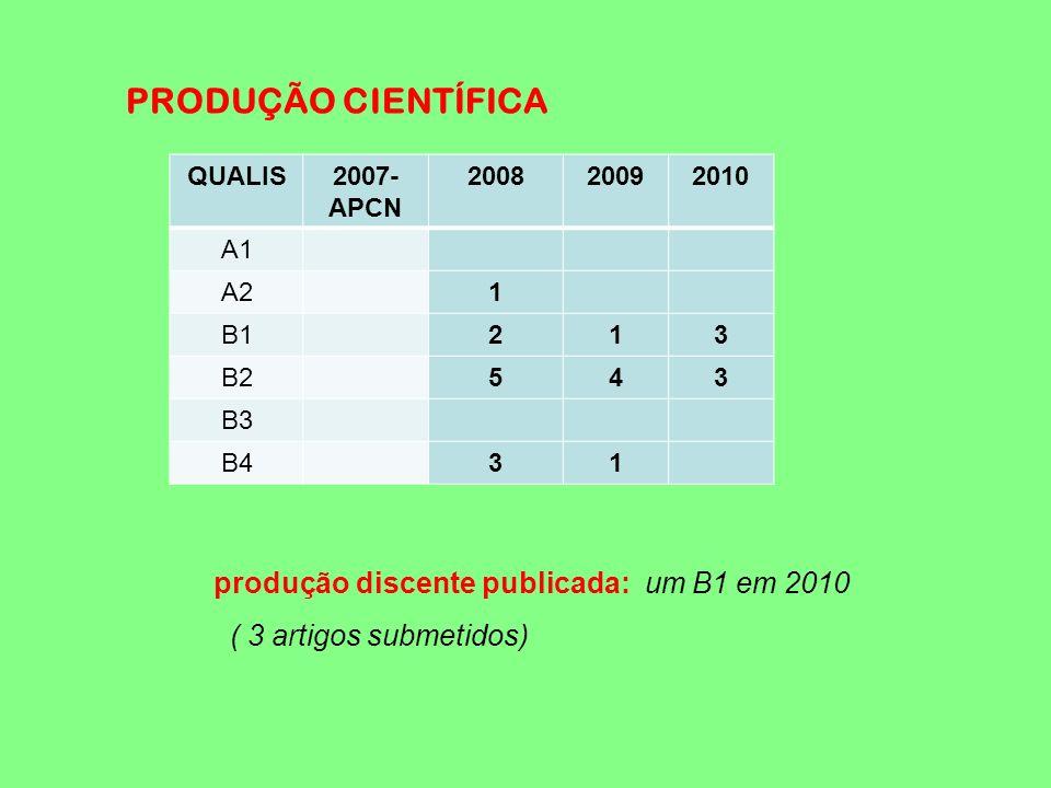PRODUÇÃO CIENTÍFICA produção discente publicada: um B1 em 2010