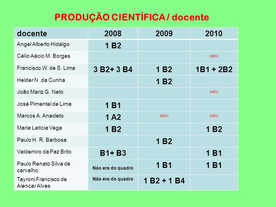 PRODUÇÃO CIENTÍFICA / docente
