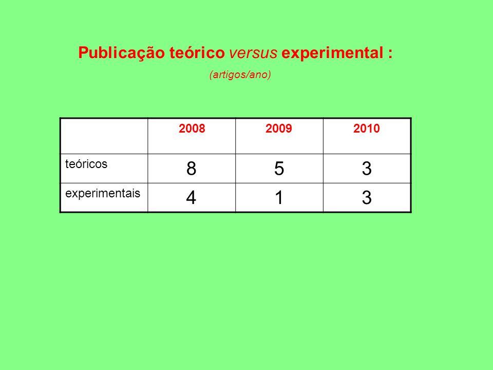 Publicação teórico versus experimental :