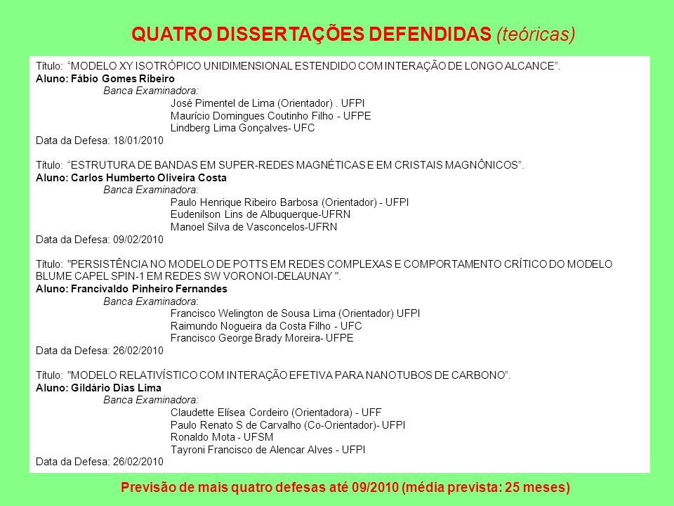 QUATRO DISSERTAÇÕES DEFENDIDAS (teóricas)