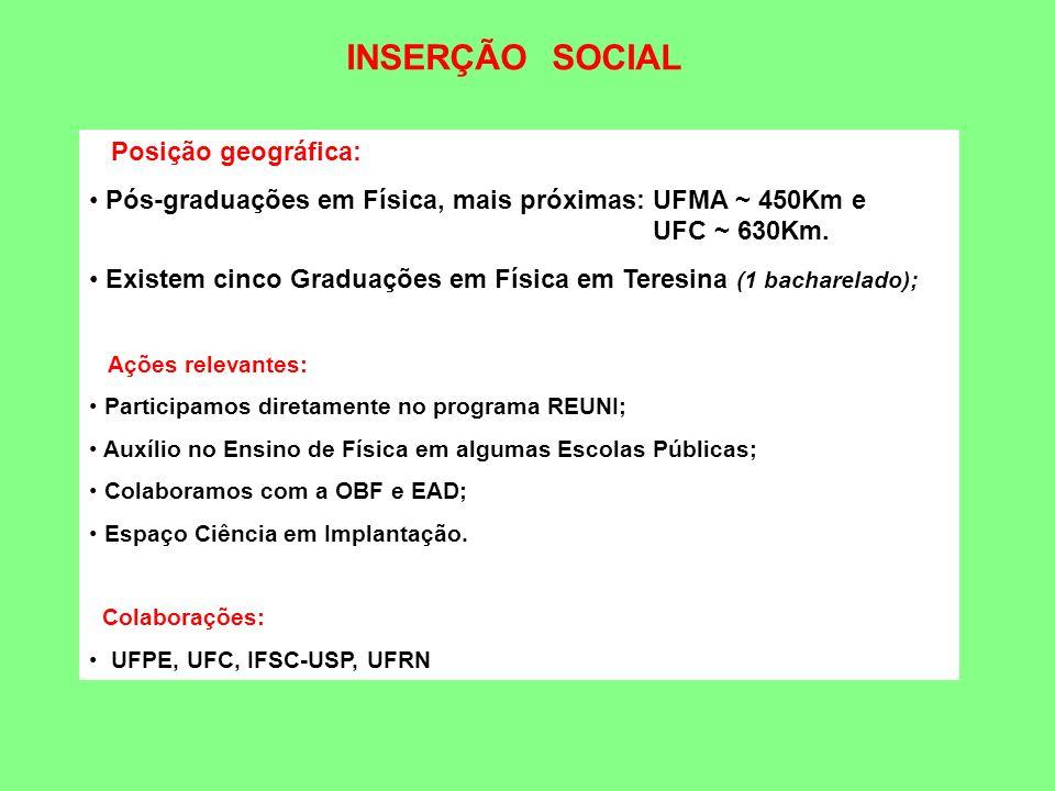 INSERÇÃO SOCIAL Posição geográfica: