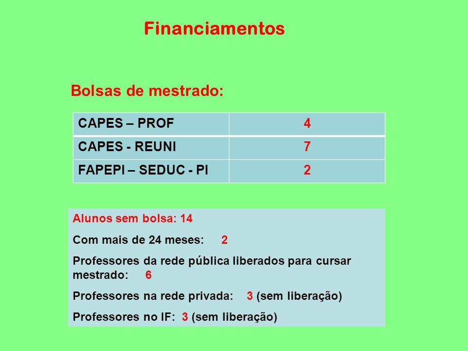 Financiamentos Bolsas de mestrado: CAPES – PROF 4 CAPES - REUNI 7