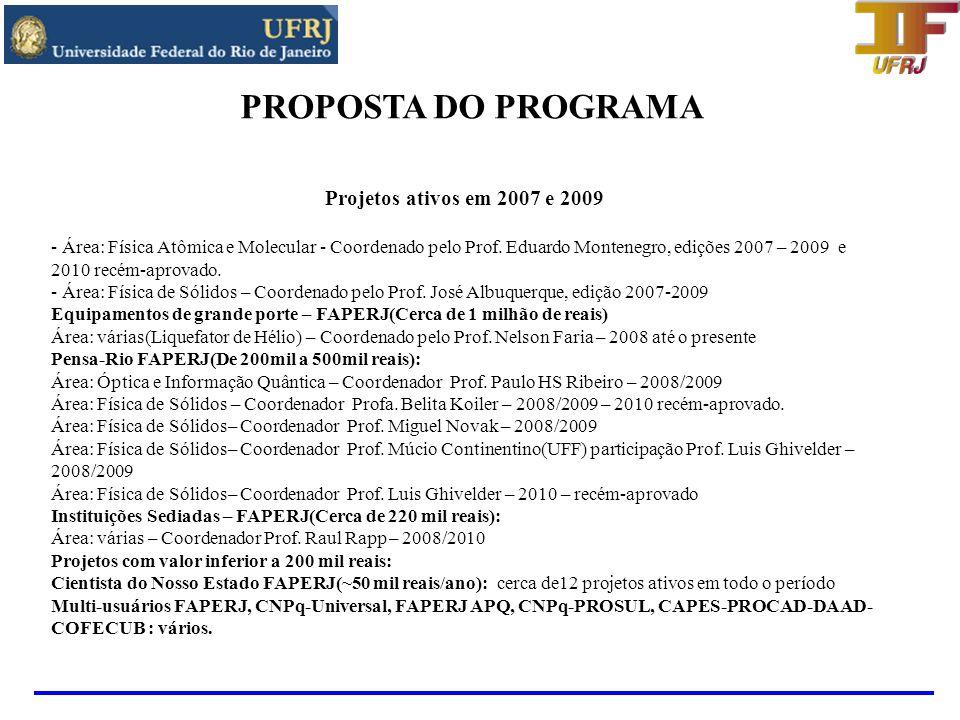 PROPOSTA DO PROGRAMA Projetos ativos em 2007 e 2009