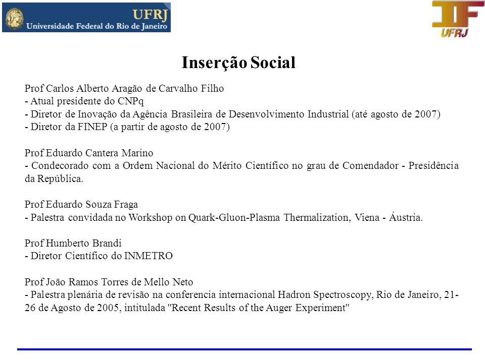 Inserção Social Prof Carlos Alberto Aragão de Carvalho Filho
